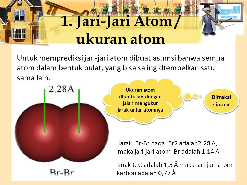 1. Jari-Jari Atom / ukuran atom