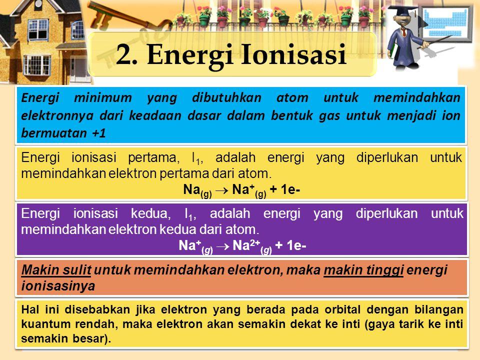 2. Energi Ionisasi