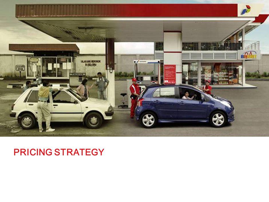 BBM Pricing Keekonomian PSO (Jenis Tertentu = PKS)