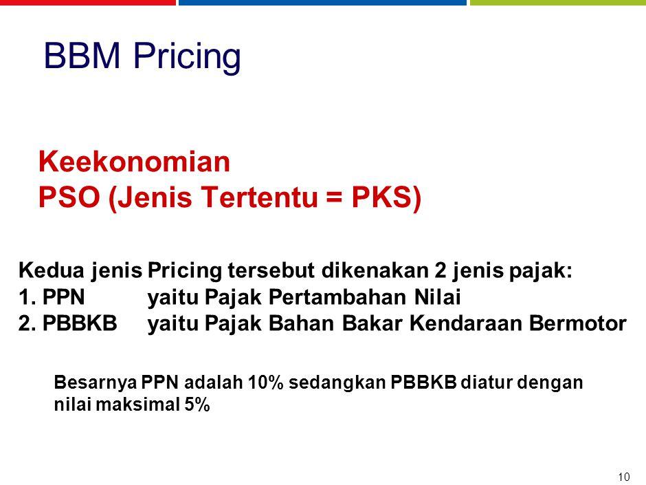HARGA KEEKONOMIAN Harga keekonomian BBM (Harga Beli Pemerintah) adalah :