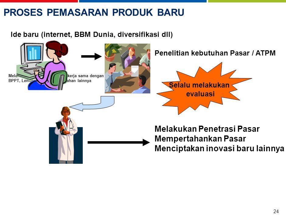 BioSolar Solar BioPremium Premium