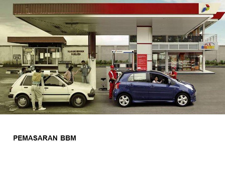 Pemasaran BBM Merencanakan dan mengevaluasi kebutuhan BBM