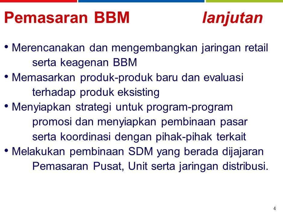 Produk BBM Pertamina Premium Solar BioSolar Kerosene BioPremium