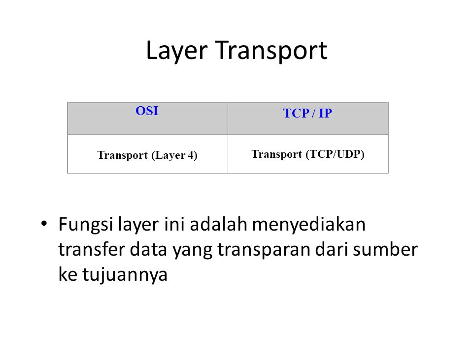 Layer Transport OSI. TCP / IP. Transport (Layer 4) Transport (TCP/UDP)