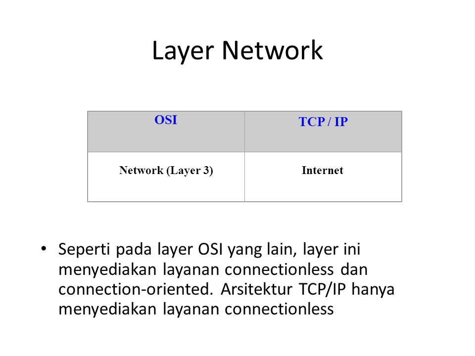 Layer Network OSI. TCP / IP. Network (Layer 3) Internet.