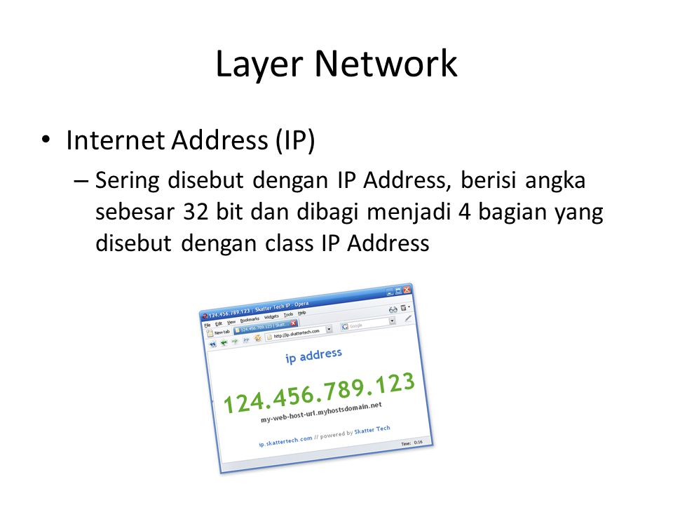 Layer Network Internet Address (IP)