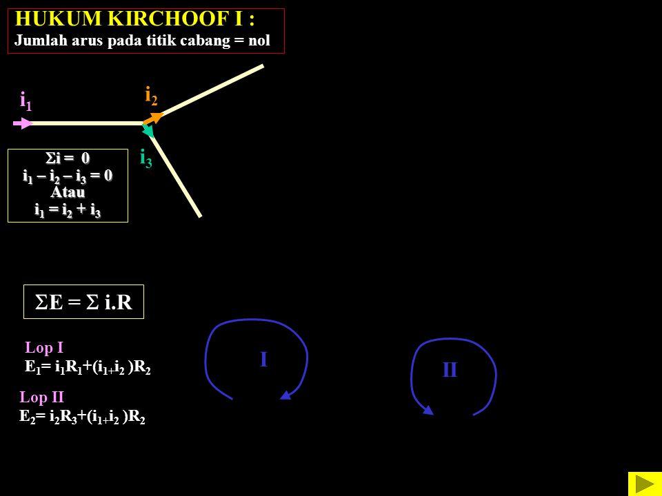 HUKUM KIRCHOOF I : i2 i4 i2 i1 i3 i5 i3 i1 SE = S i.R I II i1+ i2 i1