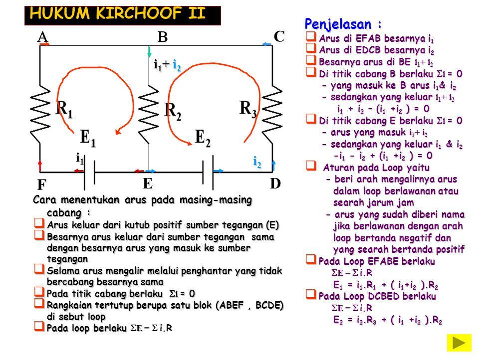HUKUM KIRCHOOF II A B C F E D Penjelasan : i1+ i2 i1 i2