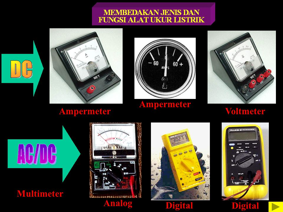 Ampermeter Ampermeter Voltmeter Multimeter Analog Digital Digital