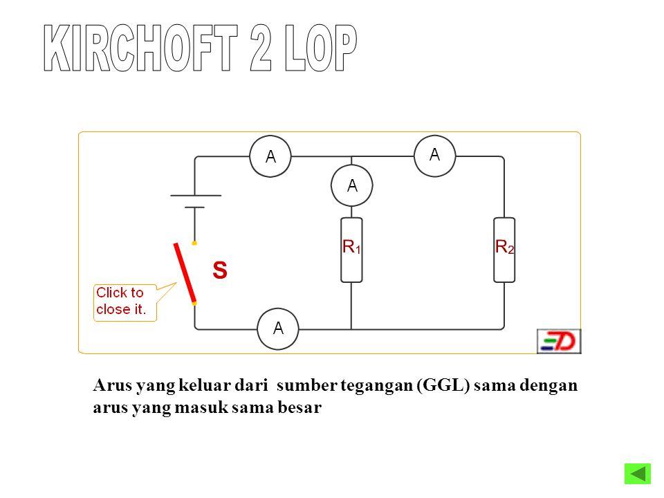 KIRCHOFT 2 LOP Arus yang keluar dari sumber tegangan (GGL) sama dengan arus yang masuk sama besar