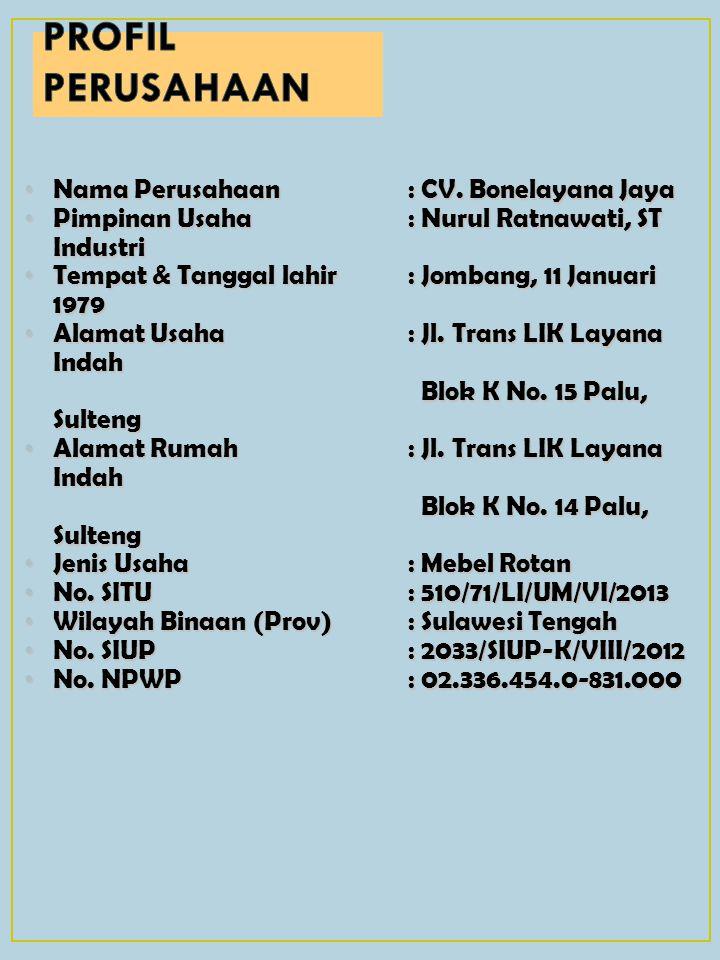PROFIL PERUSAHAAN Nama Perusahaan : CV. Bonelayana Jaya