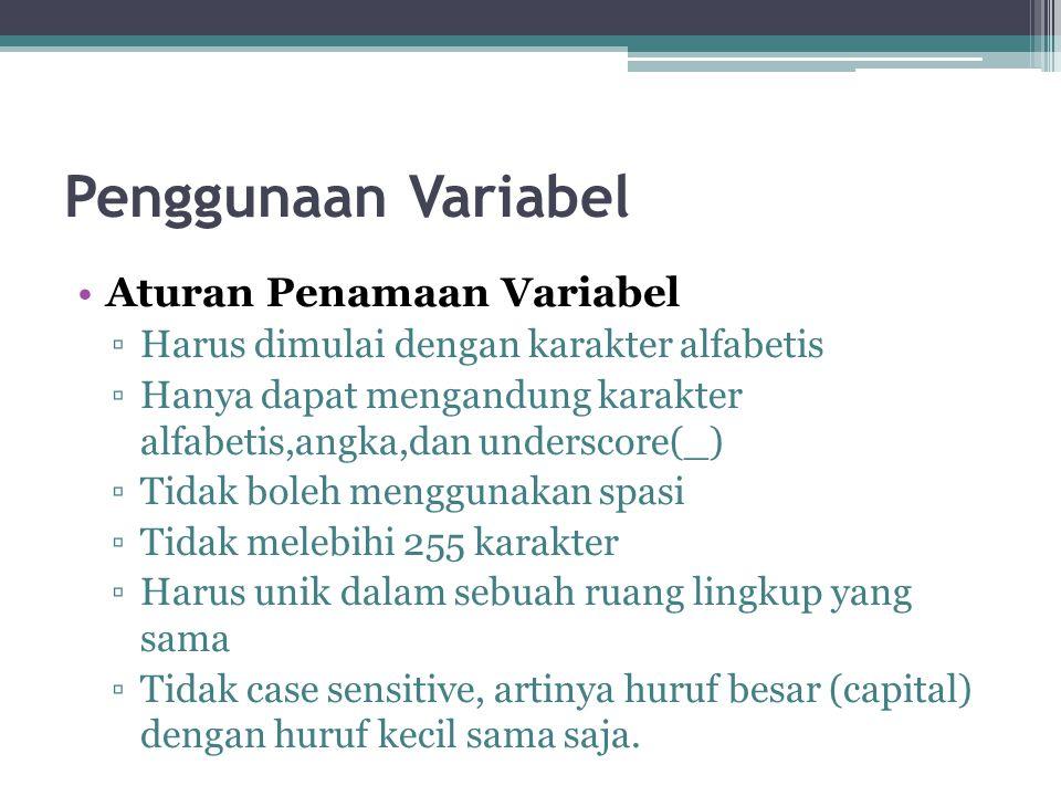 Penggunaan Variabel Aturan Penamaan Variabel