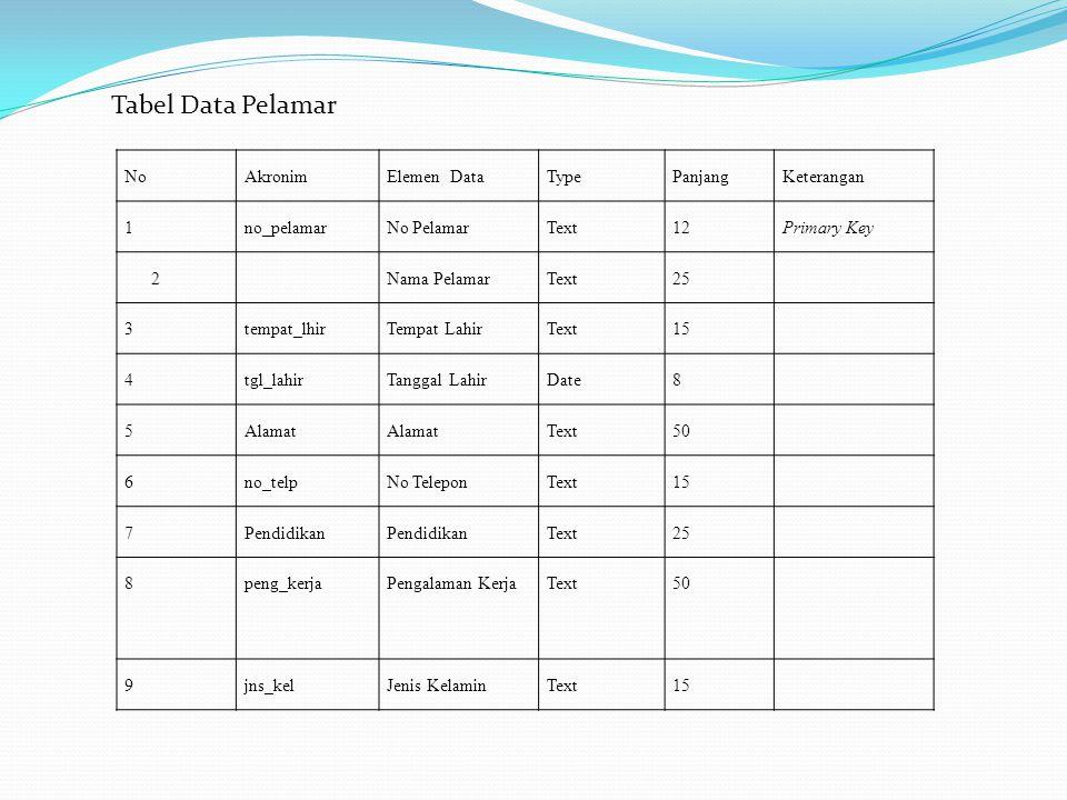 Tabel Data Pelamar No Akronim Elemen Data Type Panjang Keterangan 1