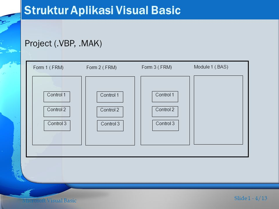 Struktur Aplikasi Visual Basic