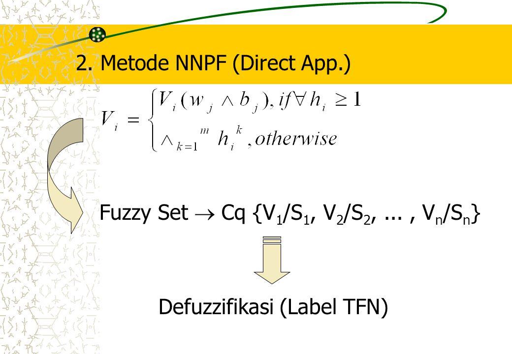 2. Metode NNPF (Direct App.)