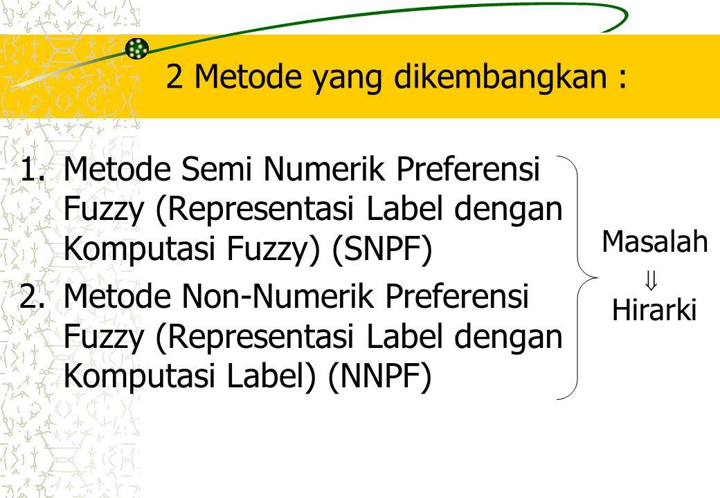2 Metode yang dikembangkan :