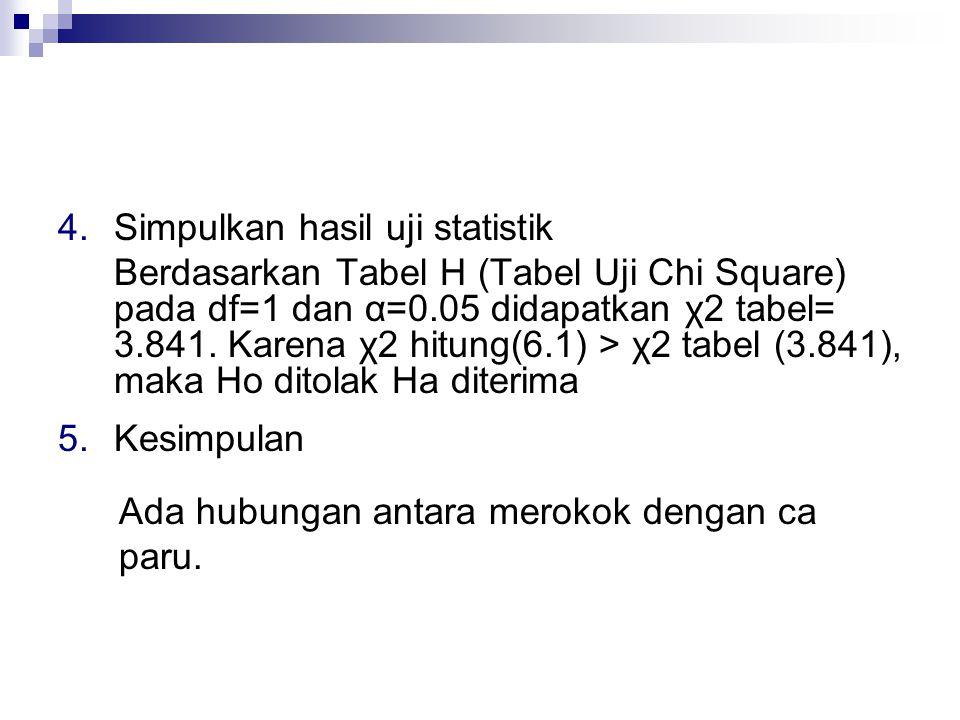 Simpulkan hasil uji statistik