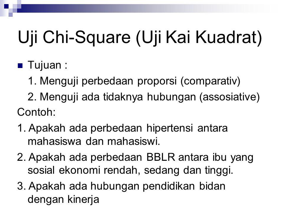 Uji Chi-Square (Uji Kai Kuadrat)