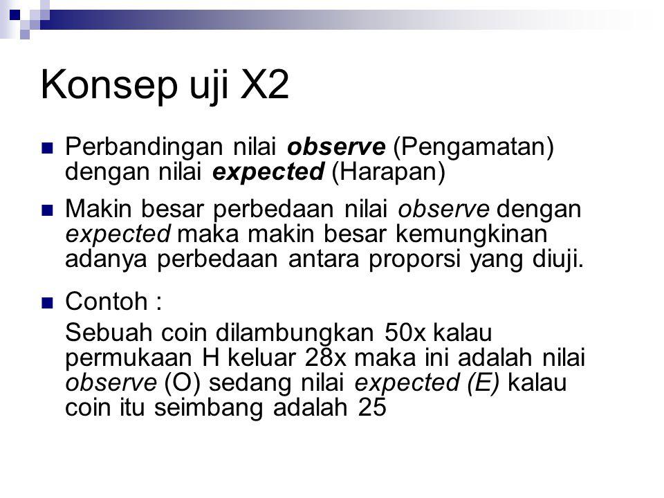 Konsep uji X2 Perbandingan nilai observe (Pengamatan) dengan nilai expected (Harapan)