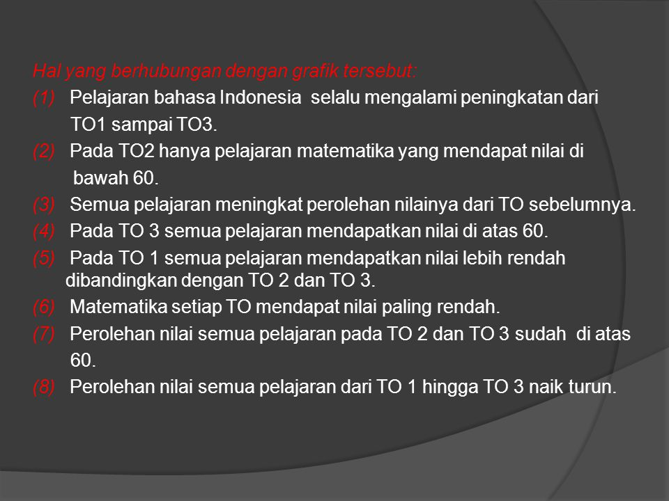 Hal yang berhubungan dengan grafik tersebut: (1) Pelajaran bahasa Indonesia selalu mengalami peningkatan dari TO1 sampai TO3.