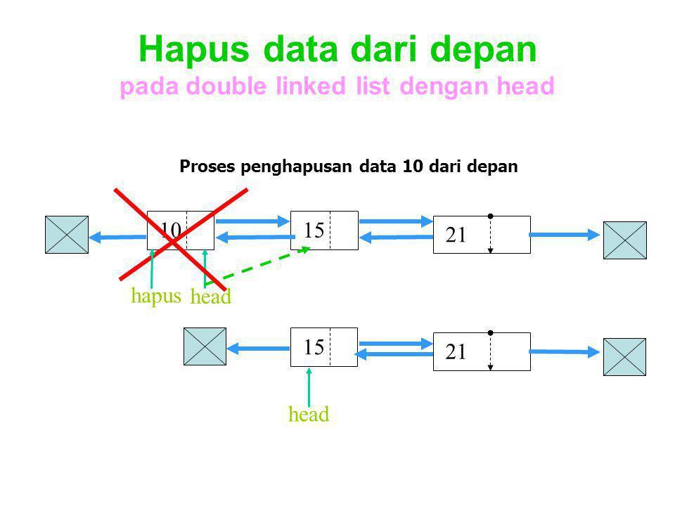 Hapus data dari depan pada double linked list dengan head