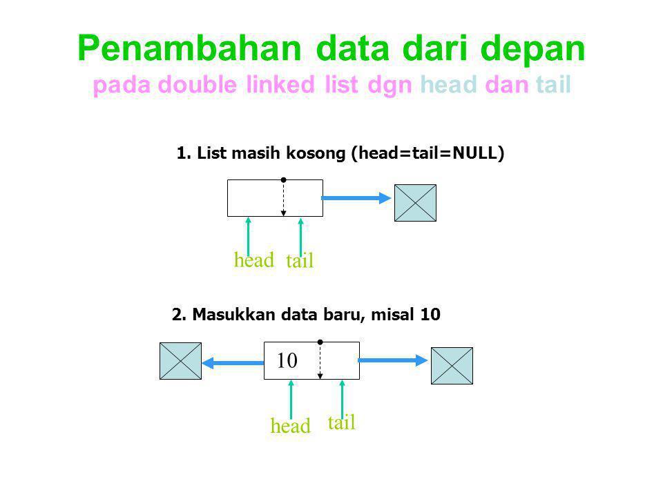 Penambahan data dari depan pada double linked list dgn head dan tail