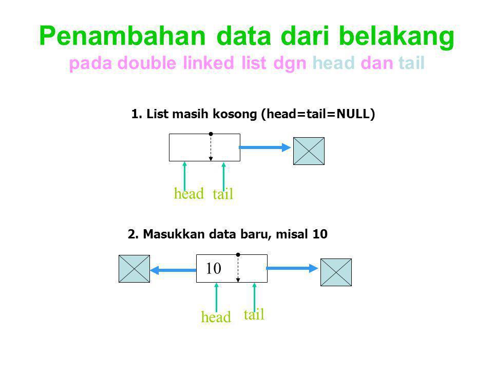 Penambahan data dari belakang pada double linked list dgn head dan tail