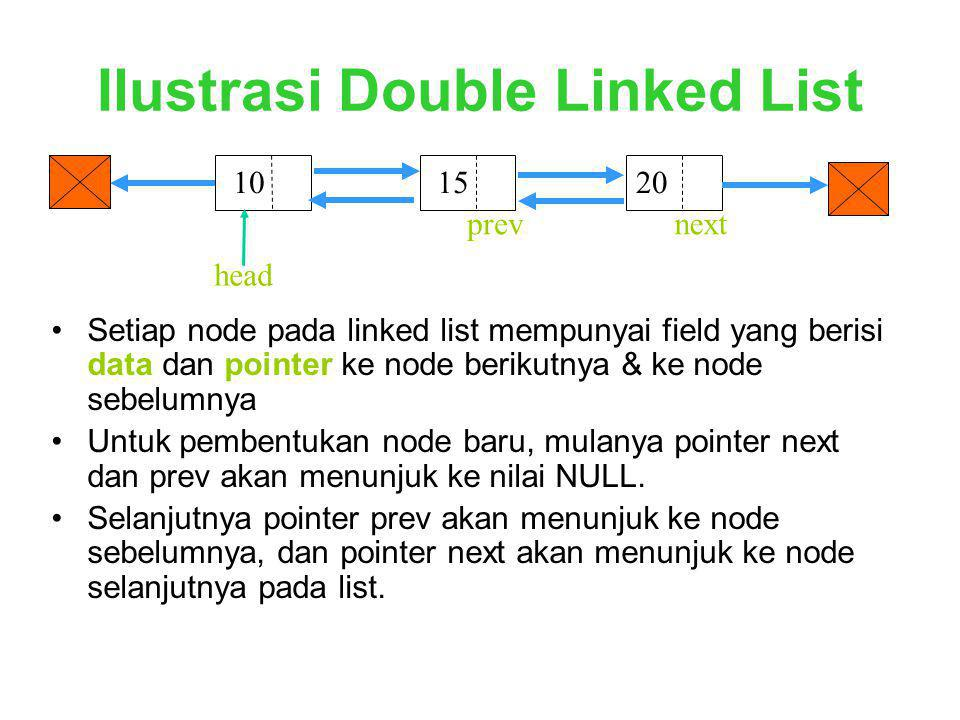 Ilustrasi Double Linked List