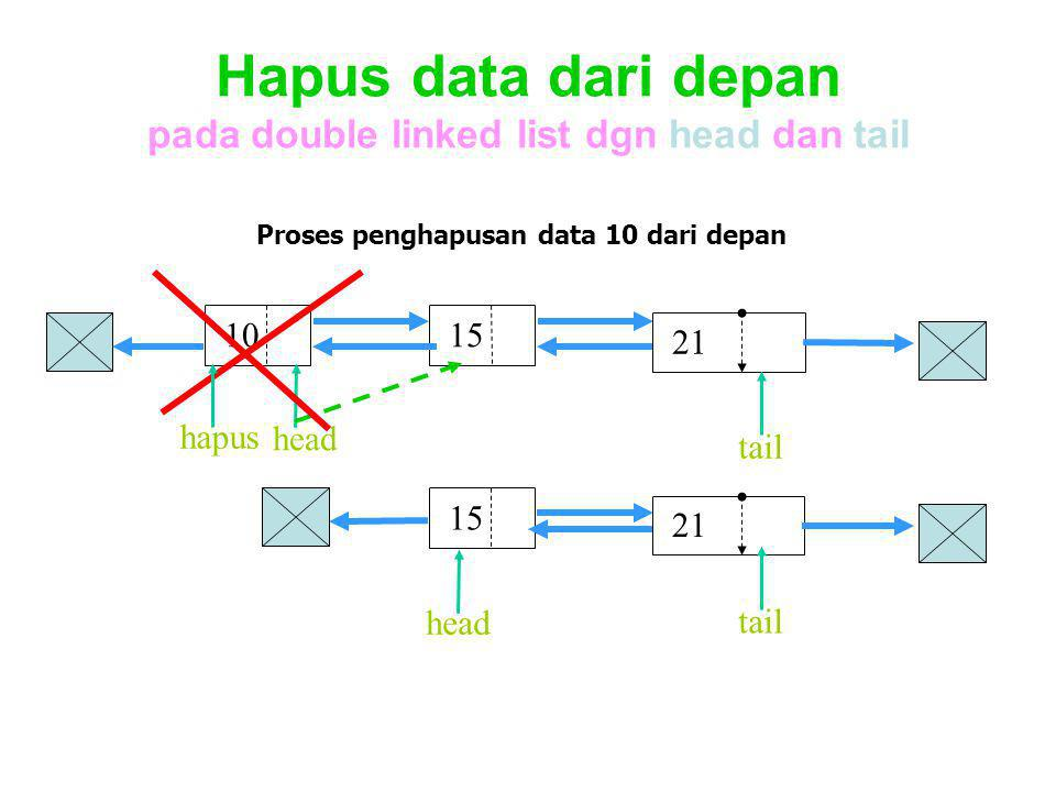 Hapus data dari depan pada double linked list dgn head dan tail