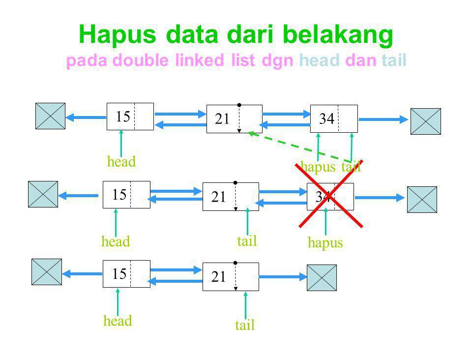 Hapus data dari belakang pada double linked list dgn head dan tail