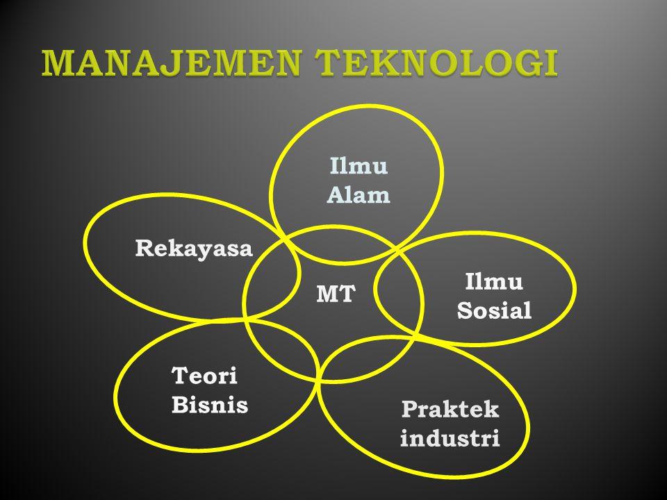 MANAJEMEN TEKNOLOGI Ilmu Alam Rekayasa MT Ilmu Sosial Teori Bisnis