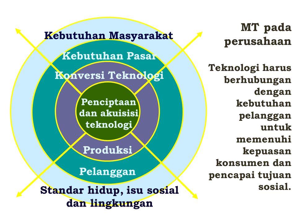 dan akuisisi teknologi Standar hidup, isu sosial dan lingkungan