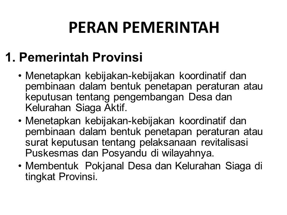 PERAN PEMERINTAH 1. Pemerintah Provinsi