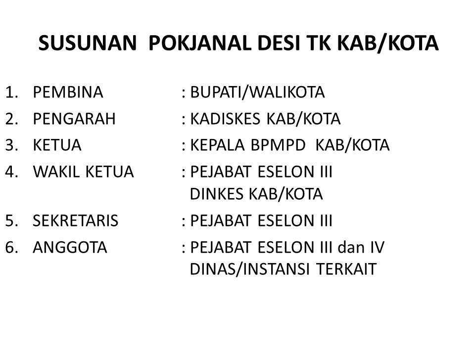 SUSUNAN POKJANAL DESI TK KAB/KOTA