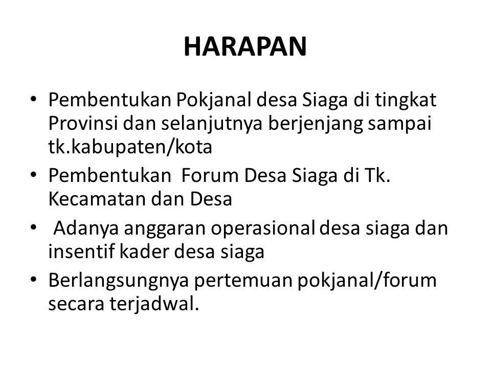 HARAPAN Pembentukan Pokjanal desa Siaga di tingkat Provinsi dan selanjutnya berjenjang sampai tk.kabupaten/kota.