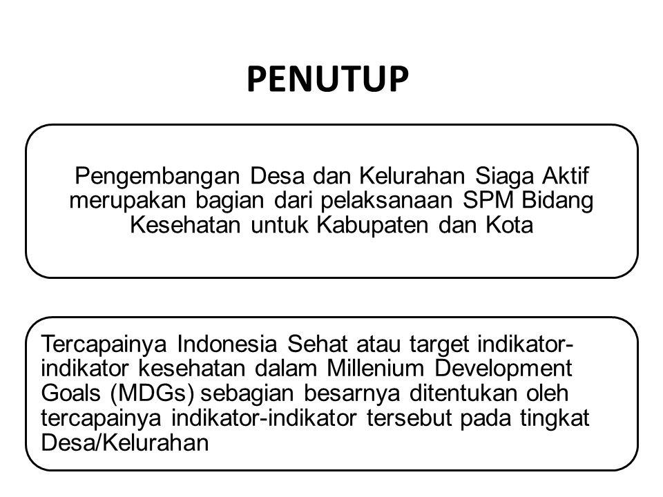 PENUTUP Pengembangan Desa dan Kelurahan Siaga Aktif merupakan bagian dari pelaksanaan SPM Bidang Kesehatan untuk Kabupaten dan Kota.