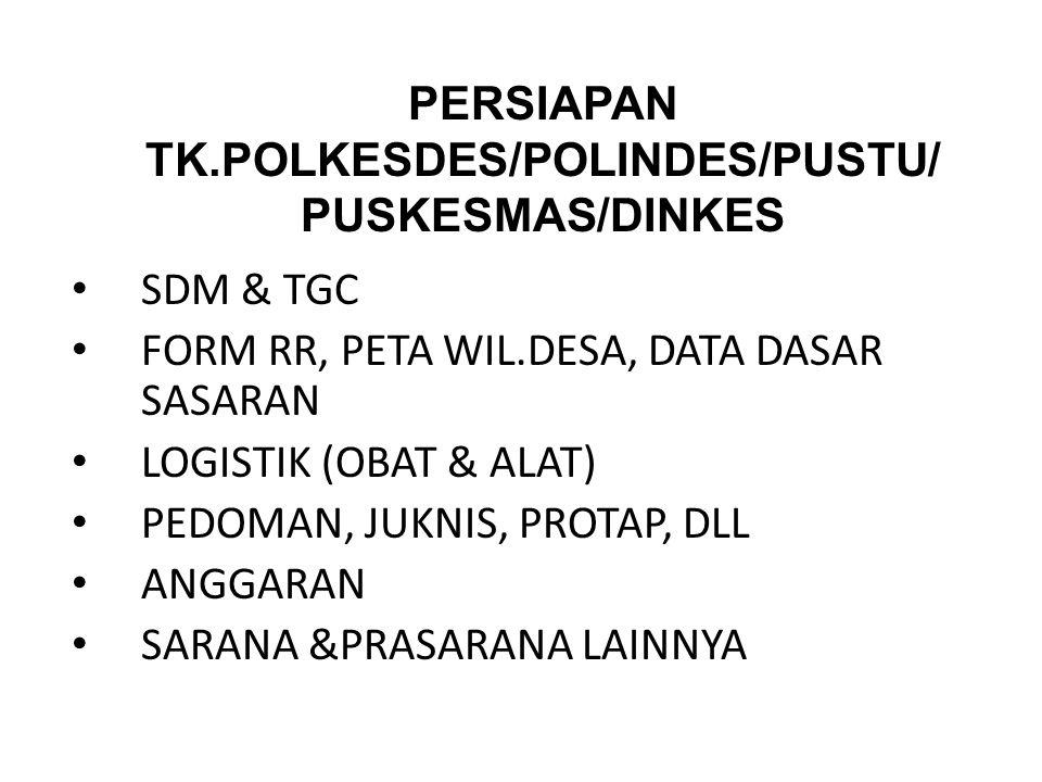 PERSIAPAN TK.POLKESDES/POLINDES/PUSTU/ PUSKESMAS/DINKES