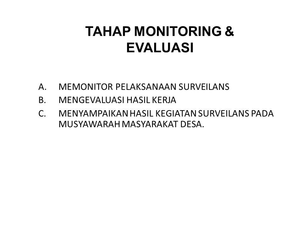 TAHAP MONITORING & EVALUASI