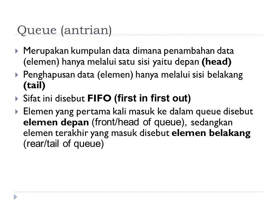 Queue (antrian) Merupakan kumpulan data dimana penambahan data (elemen) hanya melalui satu sisi yaitu depan (head)