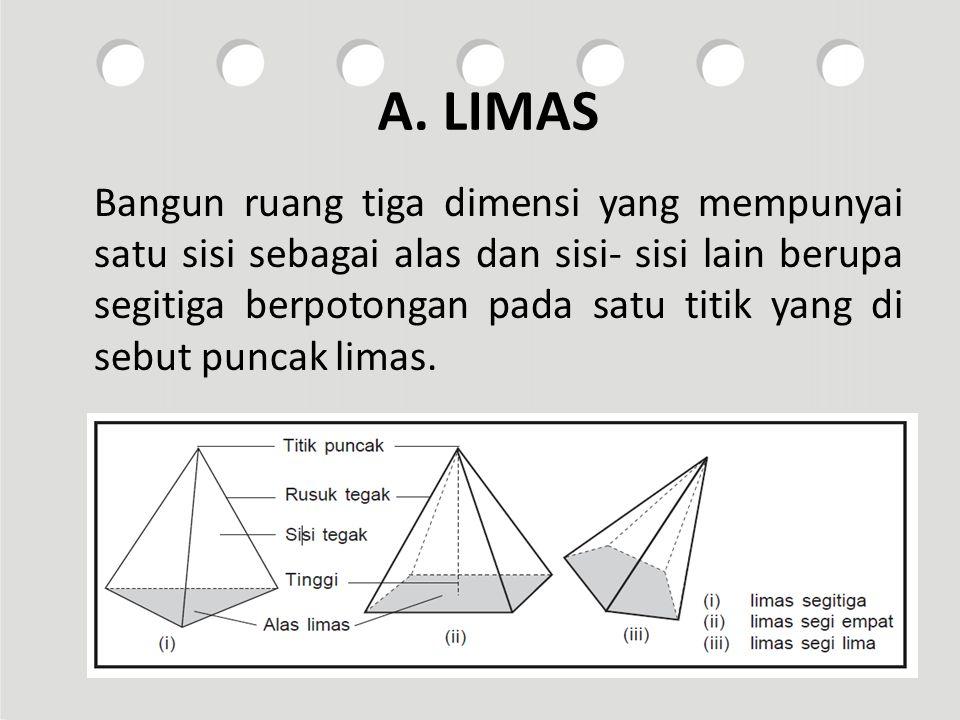 A. LIMAS