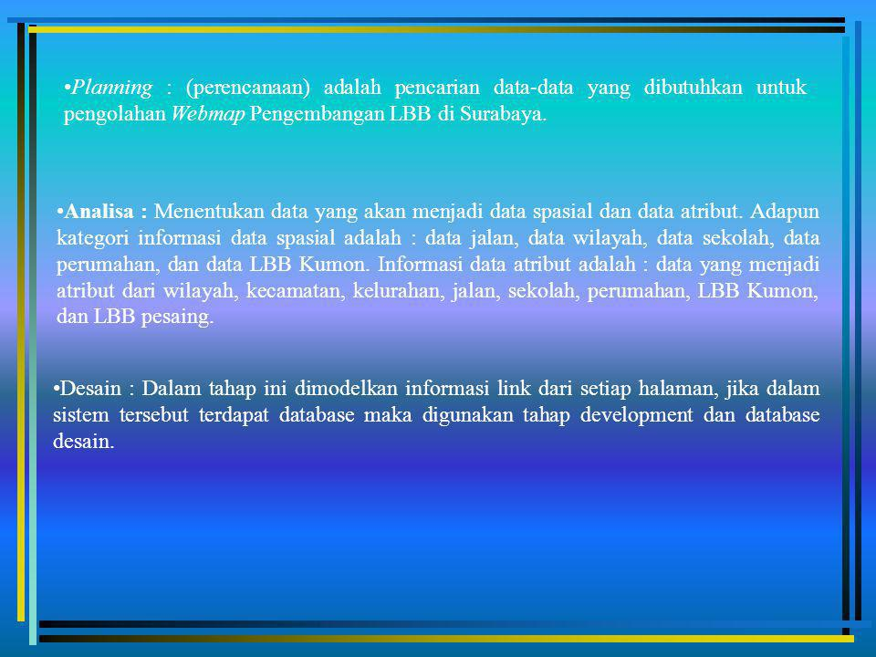 Planning : (perencanaan) adalah pencarian data-data yang dibutuhkan untuk pengolahan Webmap Pengembangan LBB di Surabaya.