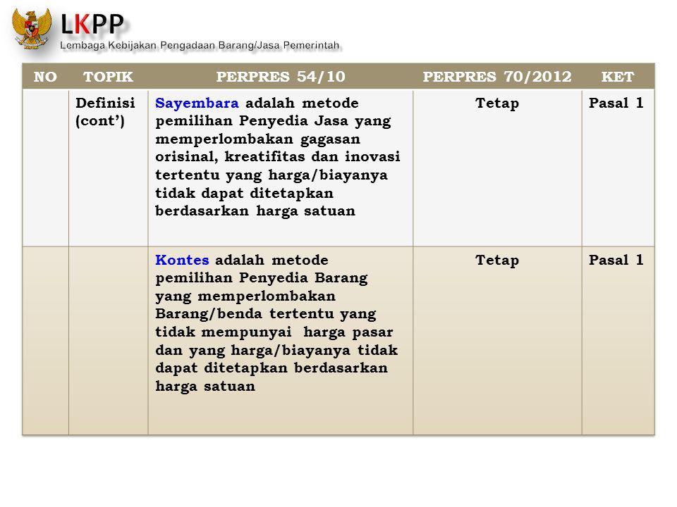 NO TOPIK. PERPRES 54/10. PERPRES 70/2012. KET. Definisi (cont')