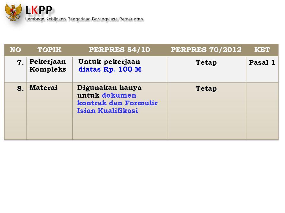 NO TOPIK. PERPRES 54/10. PERPRES 70/2012. KET. 7. Pekerjaan Kompleks. Untuk pekerjaan diatas Rp. 100 M.