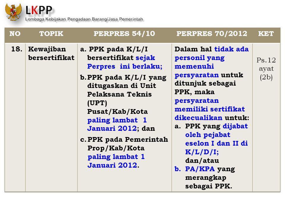 NO TOPIK. PERPRES 54/10. PERPRES 70/2012. KET. 18. Kewajiban bersertifikat. a. PPK pada K/L/I bersertifikat sejak Perpres ini berlaku;