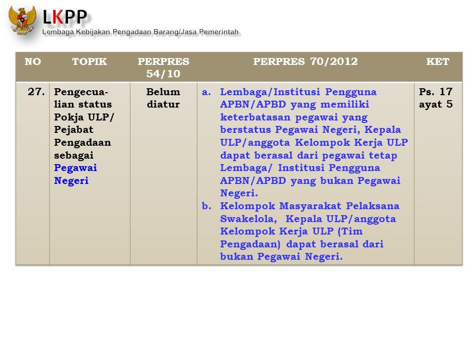 NO TOPIK. PERPRES 54/10. PERPRES 70/2012. KET. 27. Pengecua- lian status Pokja ULP/ Pejabat Pengadaan sebagai Pegawai Negeri.