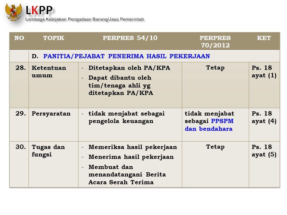 NO TOPIK. PERPRES 54/10. PERPRES 70/2012. KET. D. PANITIA/PEJABAT PENERIMA HASIL PEKERJAAN. 28.