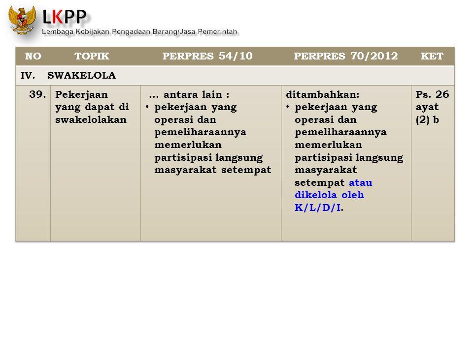 NO TOPIK. PERPRES 54/10. PERPRES 70/2012. KET. SWAKELOLA. 39. Pekerjaan yang dapat di swakelolakan.