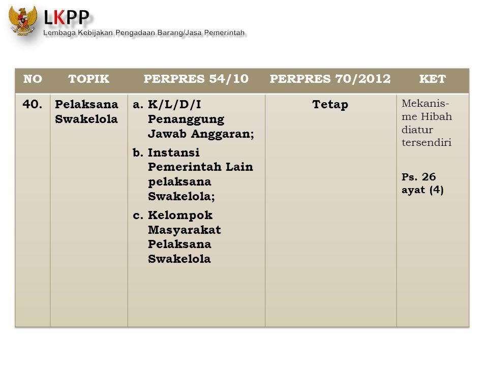 NO TOPIK PERPRES 54/10 PERPRES 70/2012 KET 40. Tetap