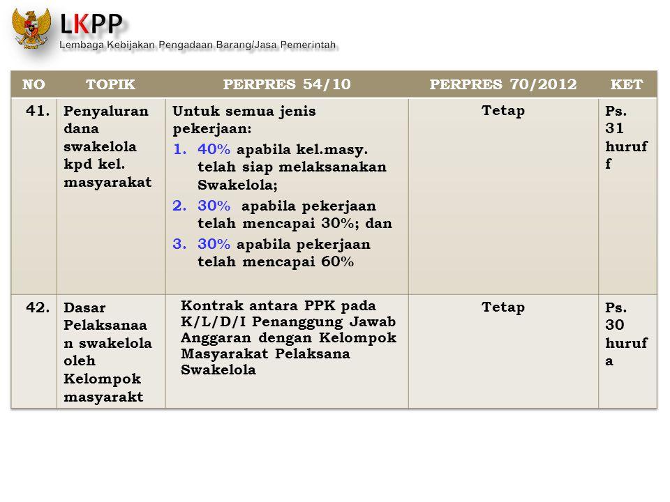 NO TOPIK. PERPRES 54/10. PERPRES 70/2012. KET. 41. Penyaluran dana swakelola kpd kel. masyarakat.