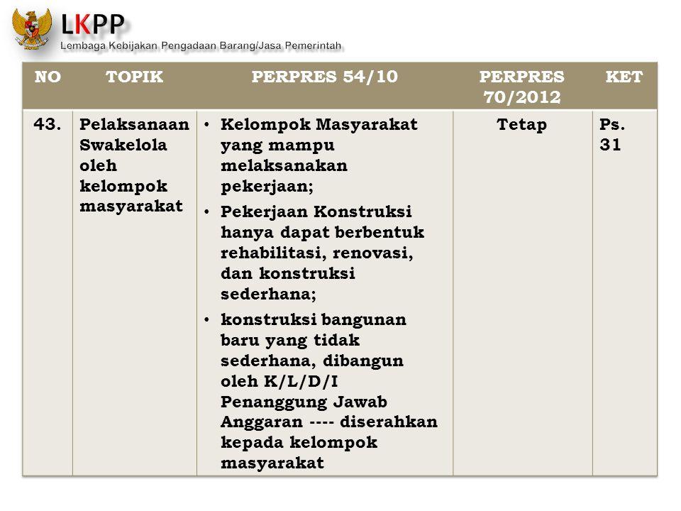 NO TOPIK. PERPRES 54/10. PERPRES 70/2012. KET. 43. Pelaksanaan Swakelola oleh kelompok masyarakat.